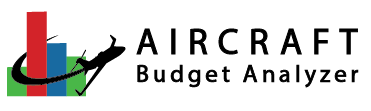 Aircraft Budget Analyzer